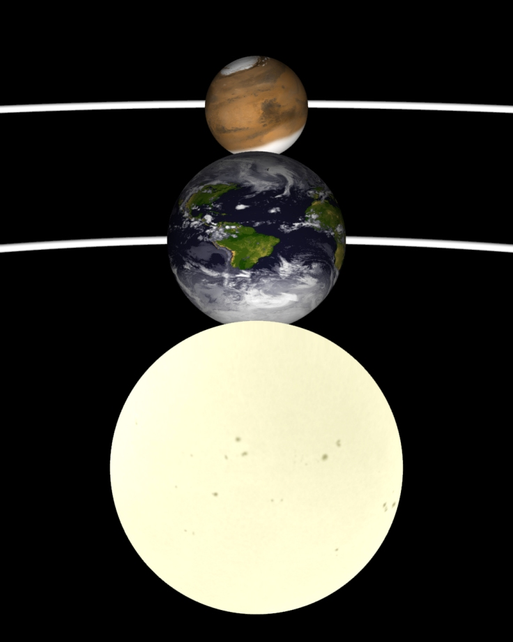 Quelle indocropcircles.wordpress.com Beispiel für Mars Opposition